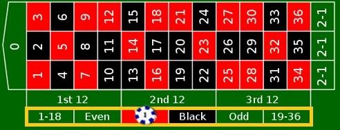 Рулетка ряд чисел грант мастер казино